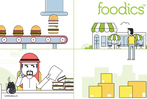Foodics Restaurant Solutions